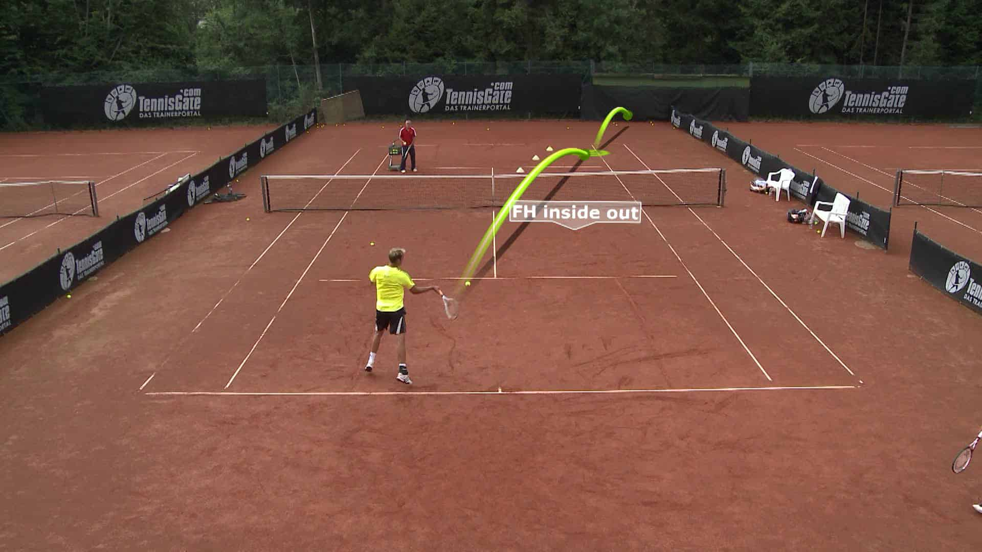 Stroke Training: Forehand Inside Out