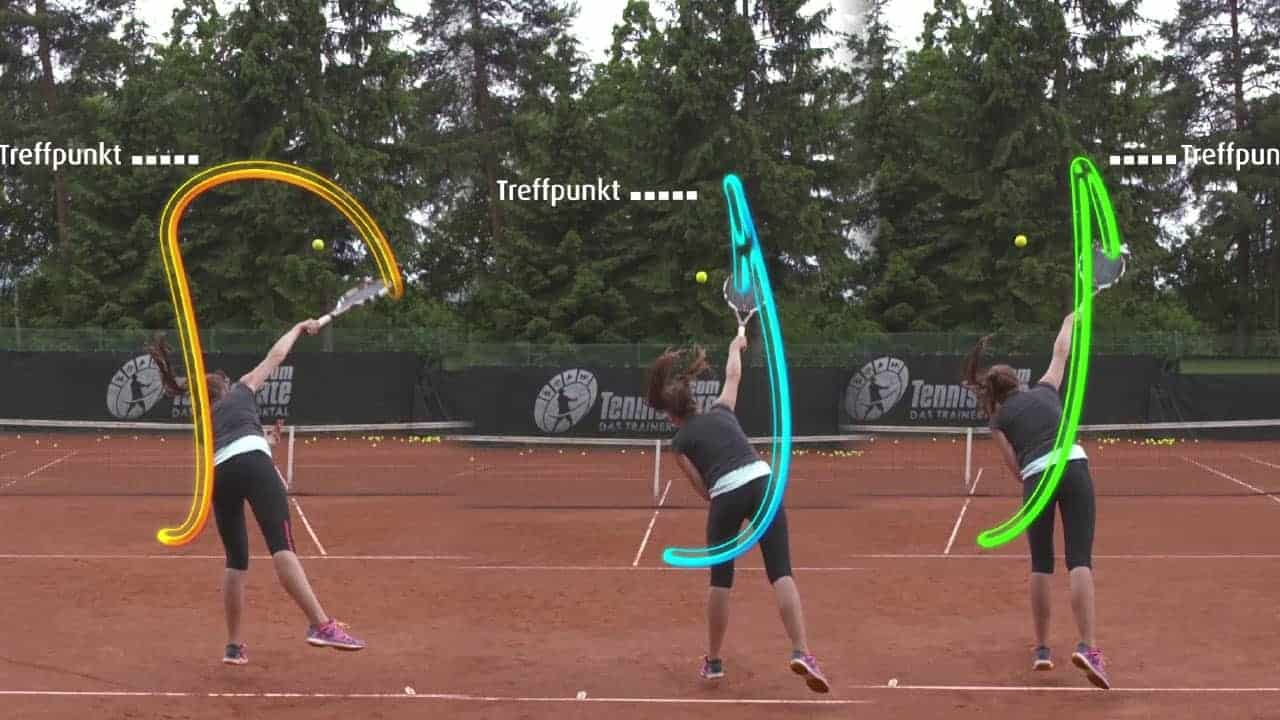 Technical Guidelines of the Serve and Return