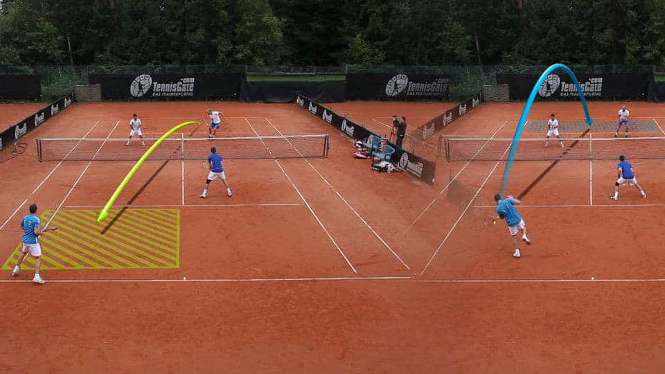 Doubles: Volley crosscourt and wait for the lob
