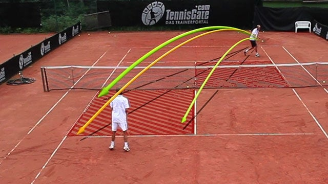 Crosscourt Topspin Backhand