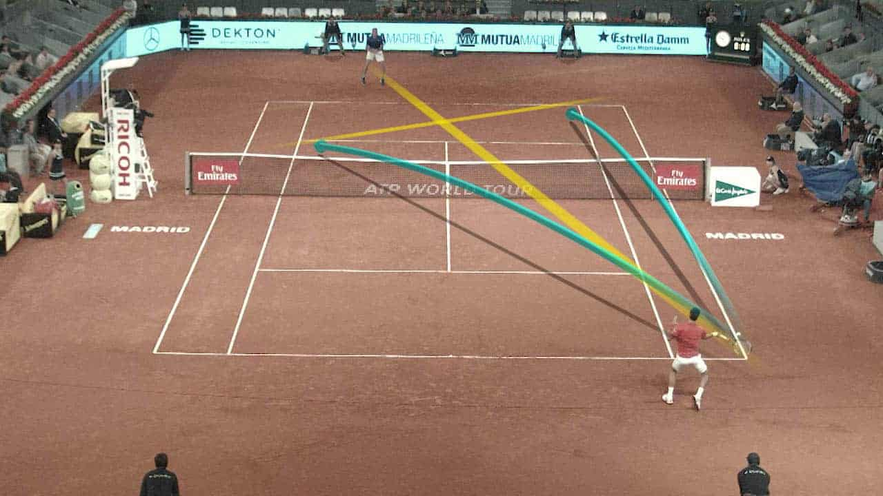 PURE PERFECTION: CONTACT POINT OF DIMITROVS BACKHAND VOLLEY