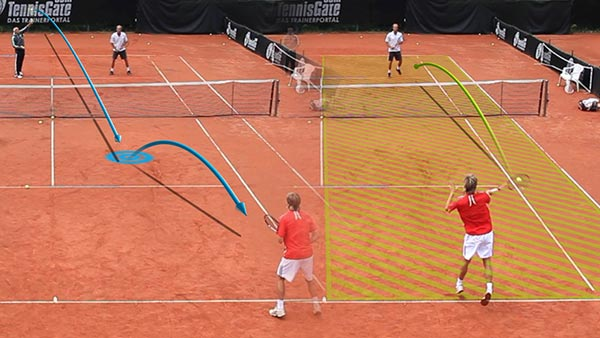 Practicing Serve and Return